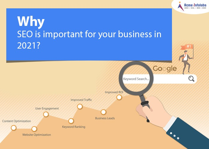 What is local SEO & why is it so important for your business in 2021? acmeinfolabs